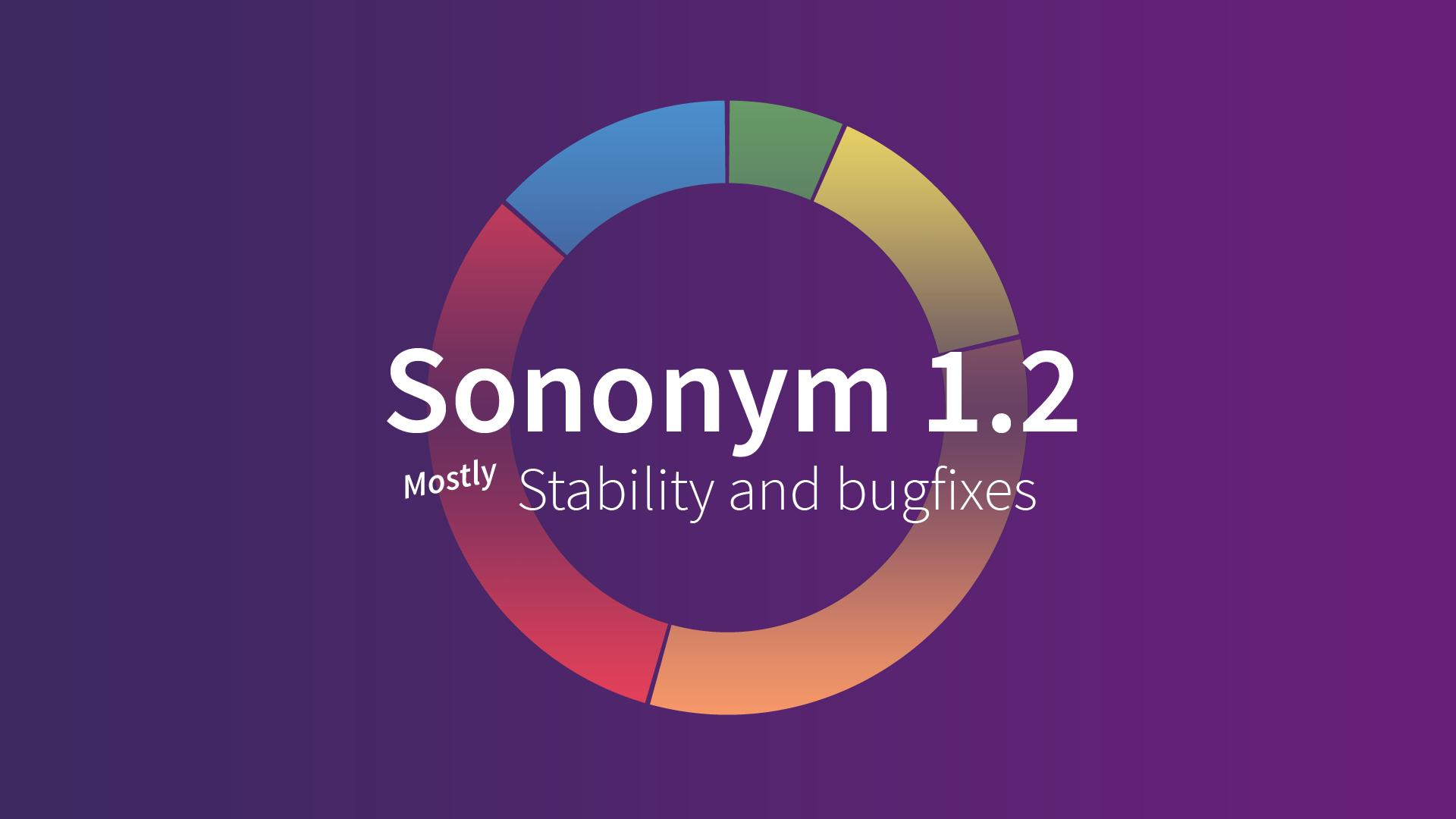 www.sononym.net